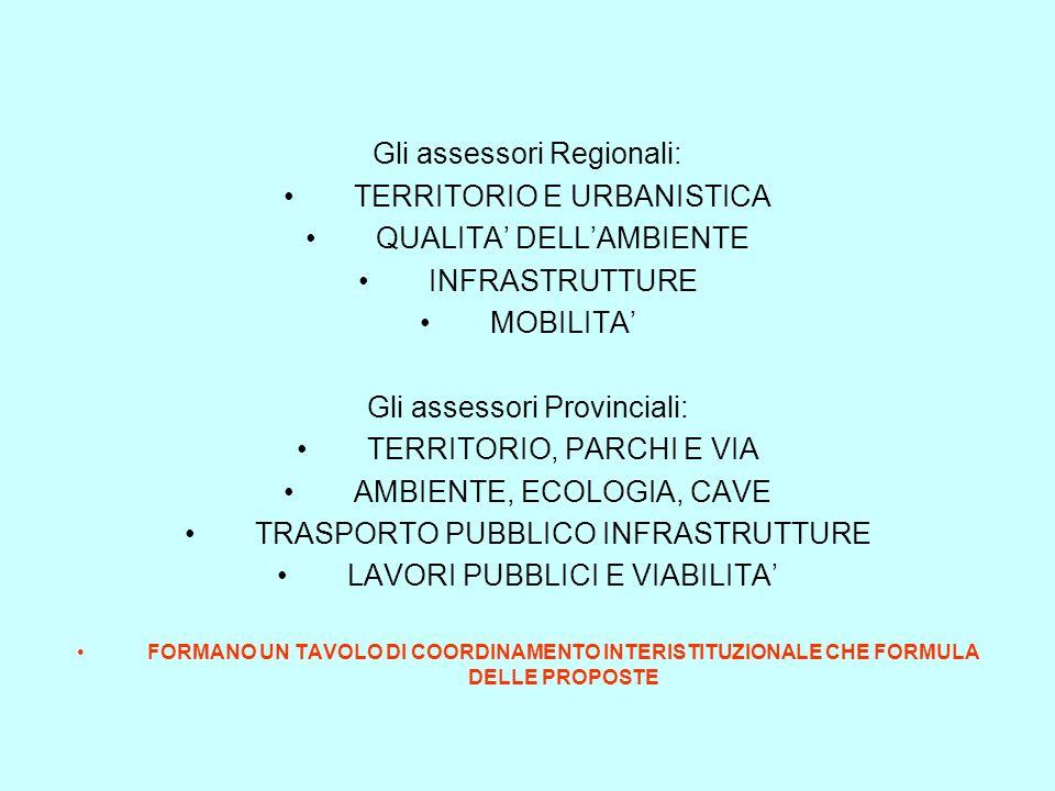Gli assessori Regionali: TERRITORIO E URBANISTICA QUALITA DELLAMBIENTE INFRASTRUTTURE MOBILITA Gli assessori Provinciali: TERRITORIO, PARCHI E VIA AMB