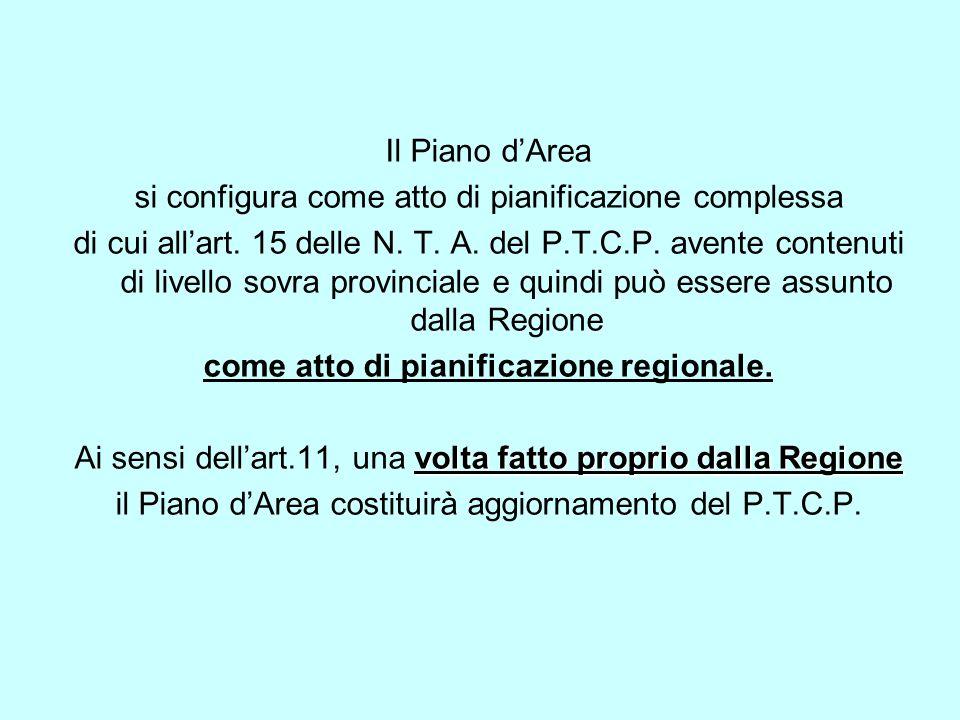 Il Piano dArea si configura come atto di pianificazione complessa di cui allart. 15 delle N. T. A. del P.T.C.P. avente contenuti di livello sovra prov