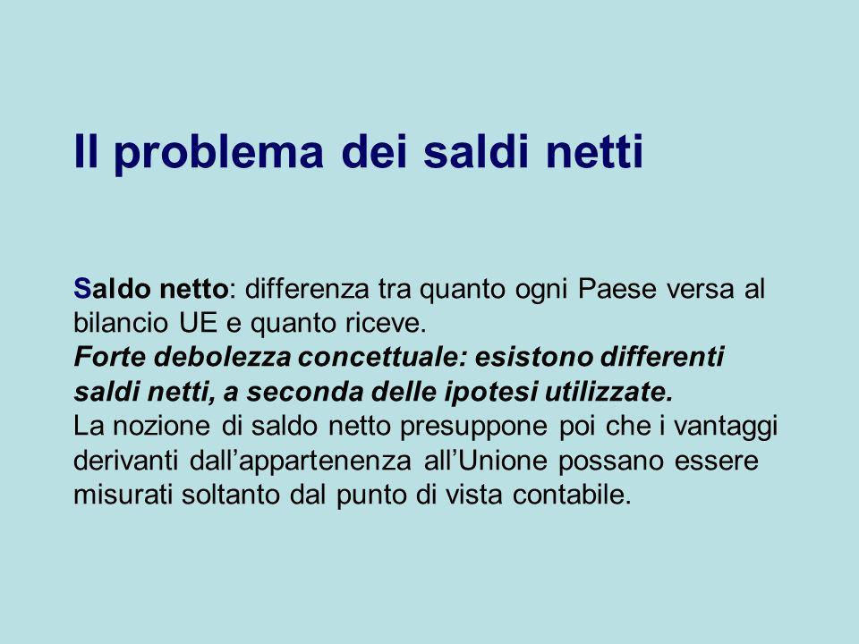 Il problema dei saldi netti Saldo netto: differenza tra quanto ogni Paese versa al bilancio UE e quanto riceve. Forte debolezza concettuale: esistono