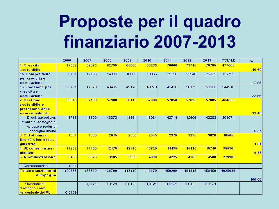 Proposte per il quadro finanziario 2007-2013