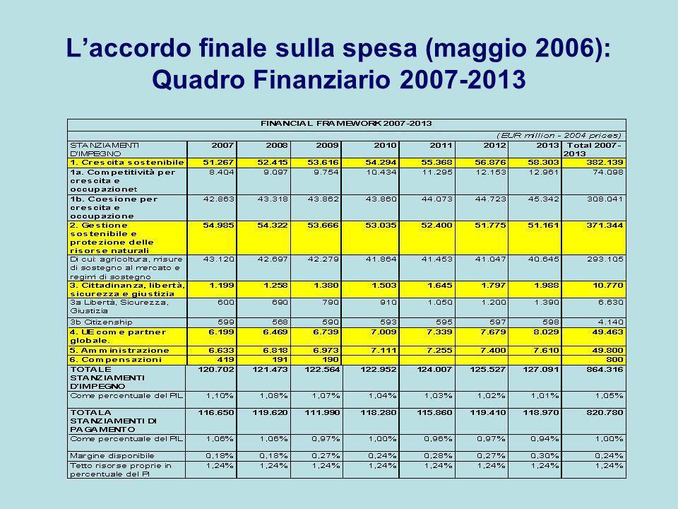 Laccordo finale sulla spesa (maggio 2006): Quadro Finanziario 2007-2013