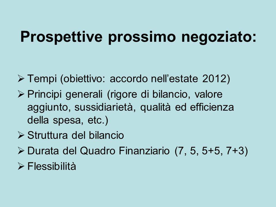 Prospettive prossimo negoziato: Tempi (obiettivo: accordo nellestate 2012) Principi generali (rigore di bilancio, valore aggiunto, sussidiarietà, qual