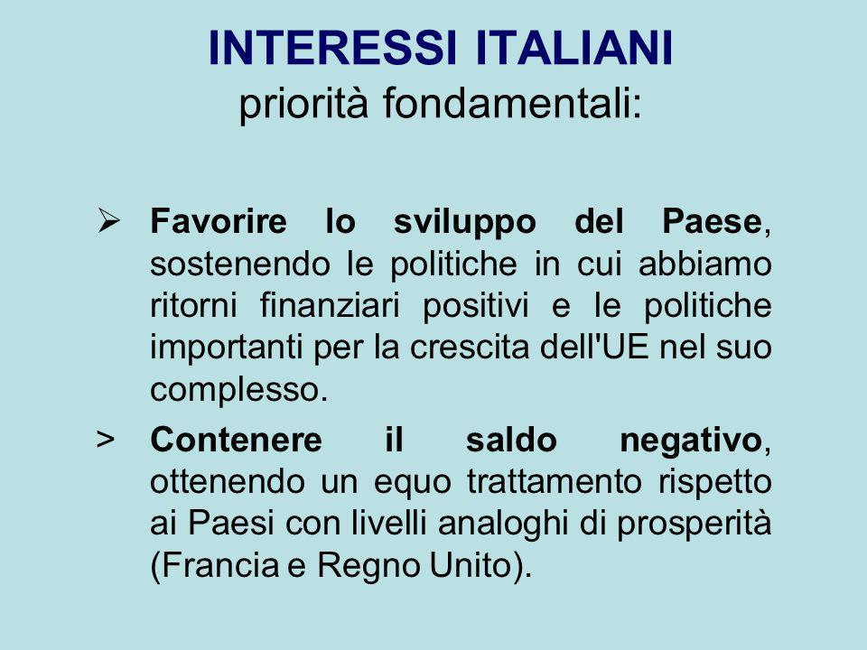 INTERESSI ITALIANI priorità fondamentali: Favorire lo sviluppo del Paese, sostenendo le politiche in cui abbiamo ritorni finanziari positivi e le poli