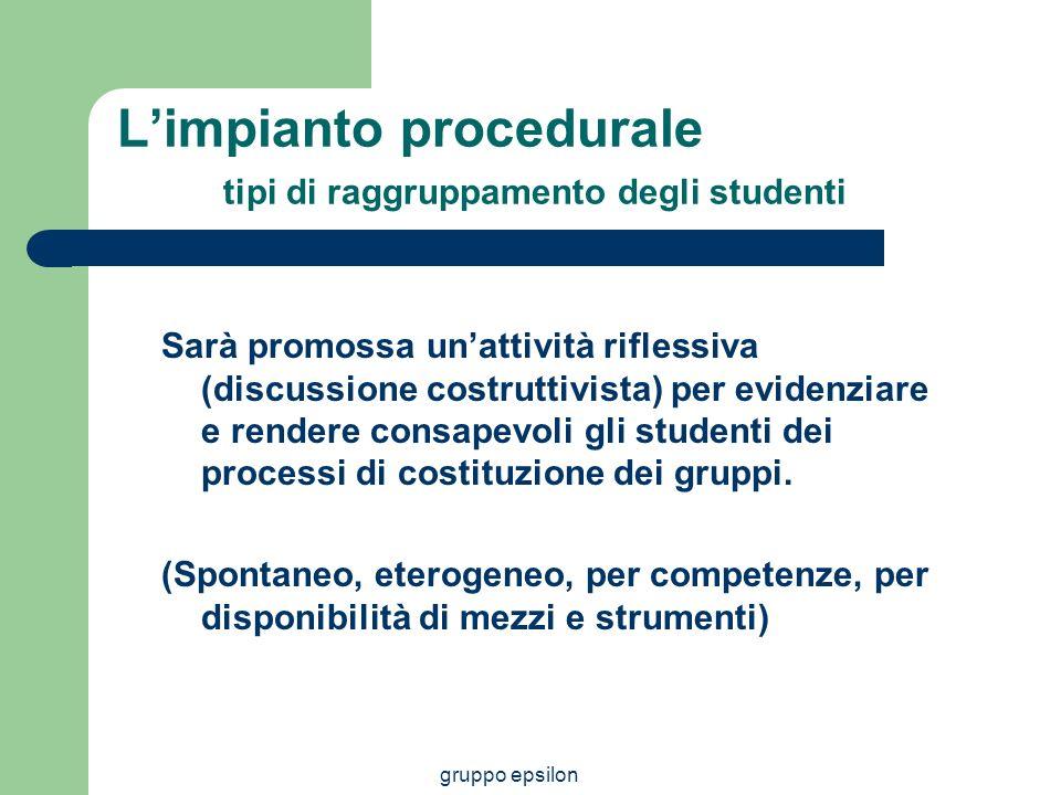 gruppo epsilon Limpianto procedurale tipi di raggruppamento degli studenti Sarà promossa unattività riflessiva (discussione costruttivista) per eviden