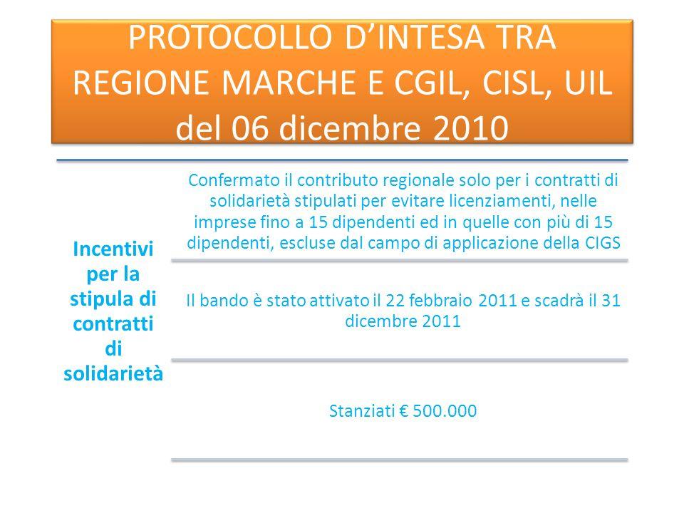PROTOCOLLO DINTESA TRA REGIONE MARCHE E CGIL, CISL, UIL del 06 dicembre 2010