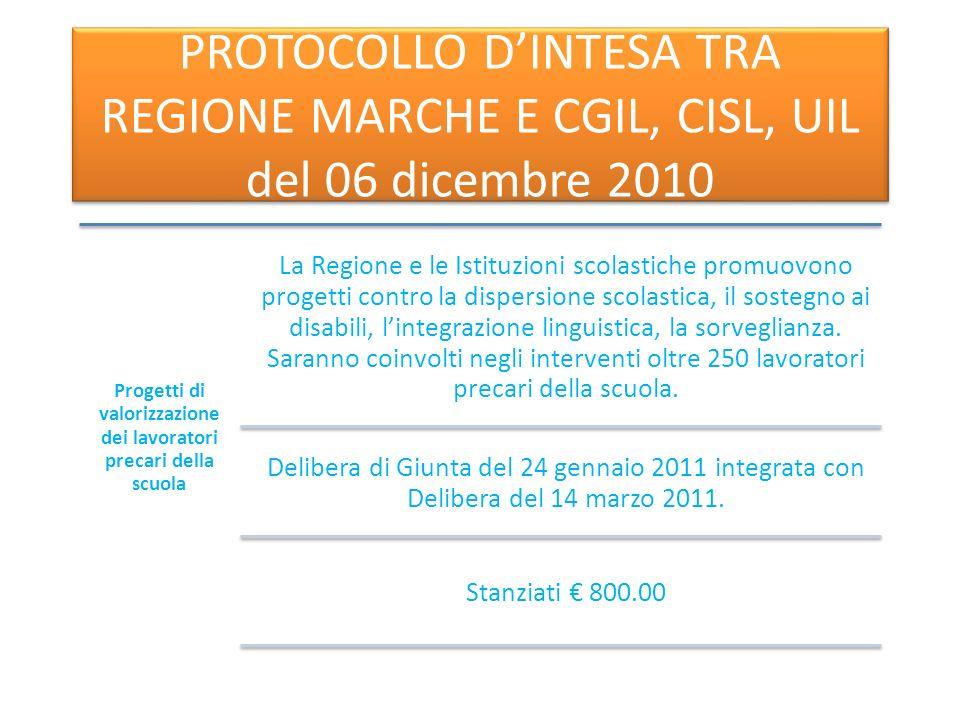 PROTOCOLLO DINTESA TRA REGIONE MARCHE E CGIL, CISL, UIL del 06 dicembre 2010 Contributo una tantum a favore dei figli iscritti alluniversità di lavoratori in stato di disoccupazione, mobilità, cassa integrazione straordinaria e in deroga.
