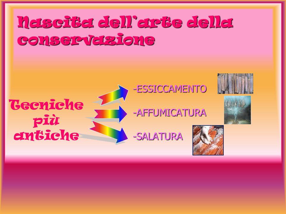 Nascita dellarte della conservazione -ESSICCAMENTO -ESSICCAMENTO -AFFUMICATURA -AFFUMICATURA -SALATURA -SALATURA Tecniche più antiche