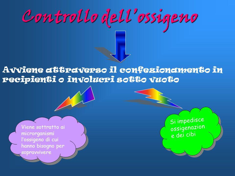 Controllo dellossigeno Controllo dellossigeno Avviene attraverso il confezionamento in recipienti o involucri sotto vuoto Viene sottratto ai microrgan