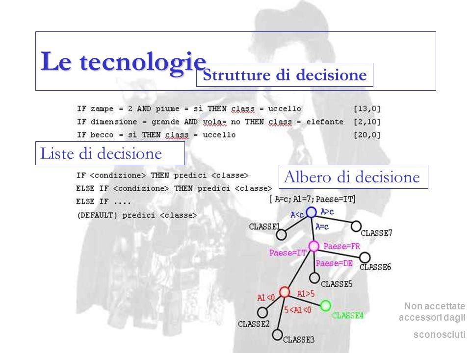 Strutture di decisione Le tecnologie Non accettate accessori dagli sconosciuti Albero di decisione Liste di decisione