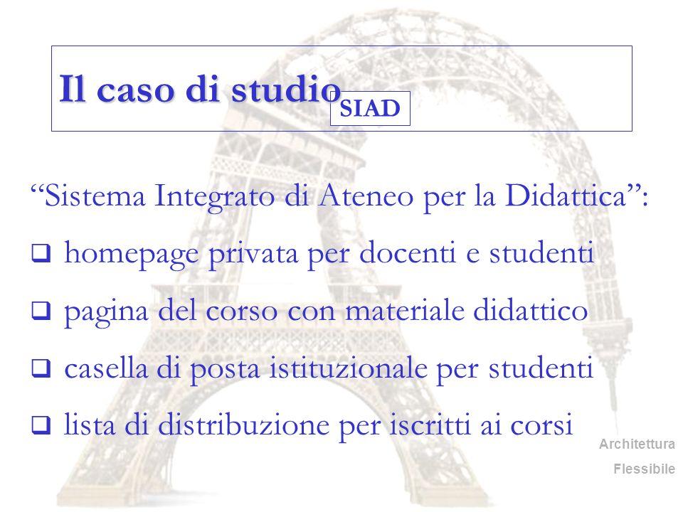 SIAD Il caso di studio Sistema Integrato di Ateneo per la Didattica: homepage privata per docenti e studenti pagina del corso con materiale didattico