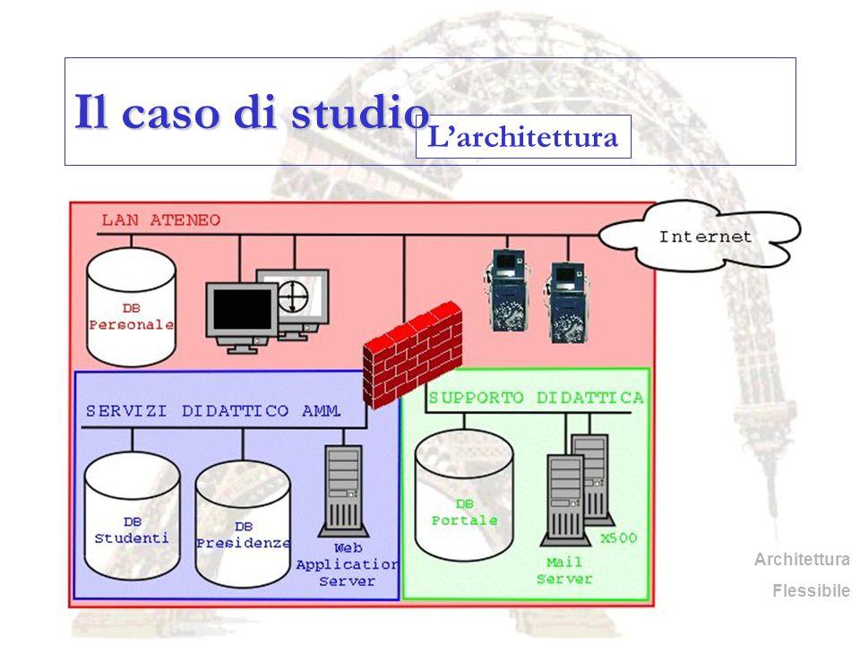 Larchitettura Il caso di studio Architettura Flessibile