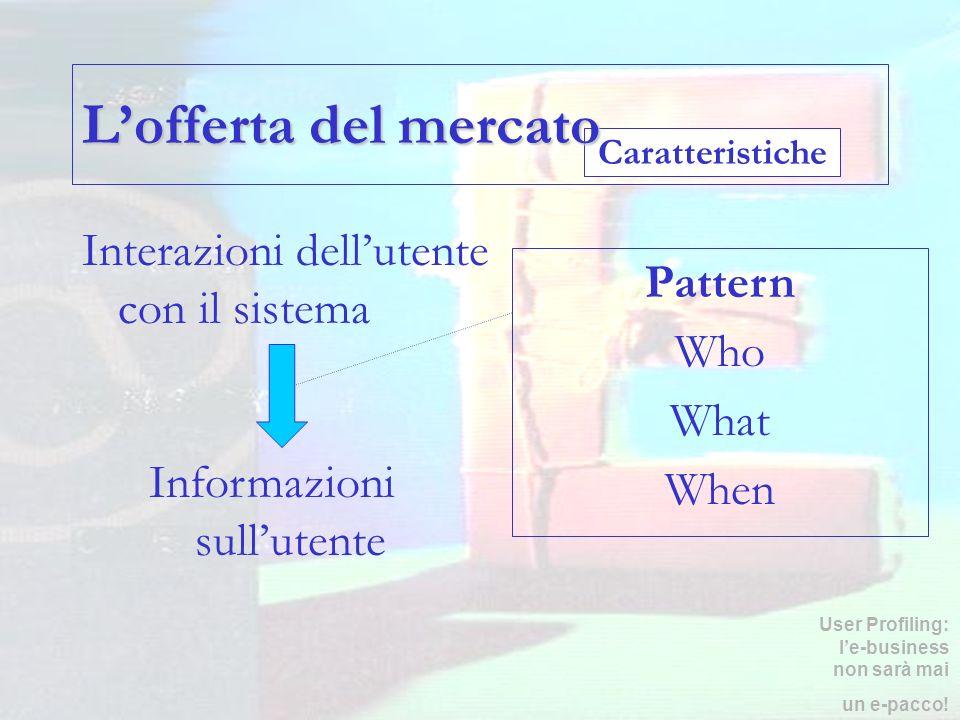 Caratteristiche Lofferta del mercato Interazioni dellutente con il sistema User Profiling: le-business non sarà mai un e-pacco! Informazioni sullutent