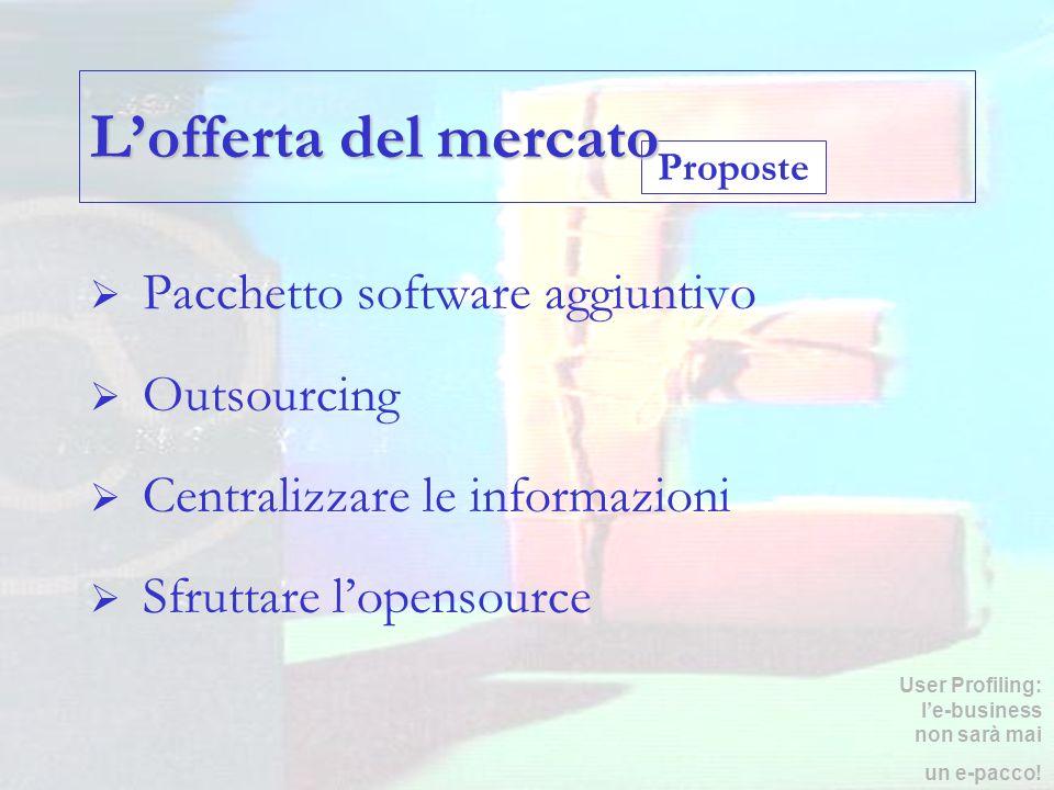 Elementi Lofferta del mercato Database server Sito web basato su script Identificazione dellutente Deduzione delle preferenze User Profiling: le-business non sarà mai un e-pacco!