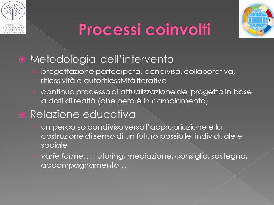 Metodologia dellintervento progettazione partecipata, condivisa, collaborativa, riflessività e autoriflessività iterativa continuo processo di attuali