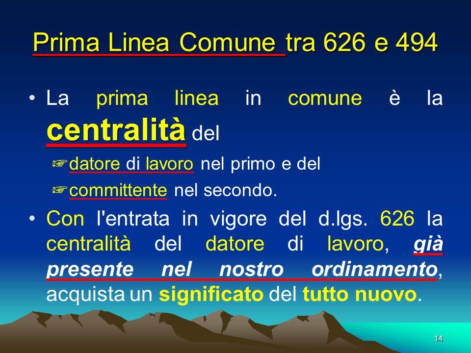 14 Prima Linea Comune tra 626 e 494 centralitàLa prima linea in comune è la centralità del datore di lavoro nel primo e del committente nel secondo. C
