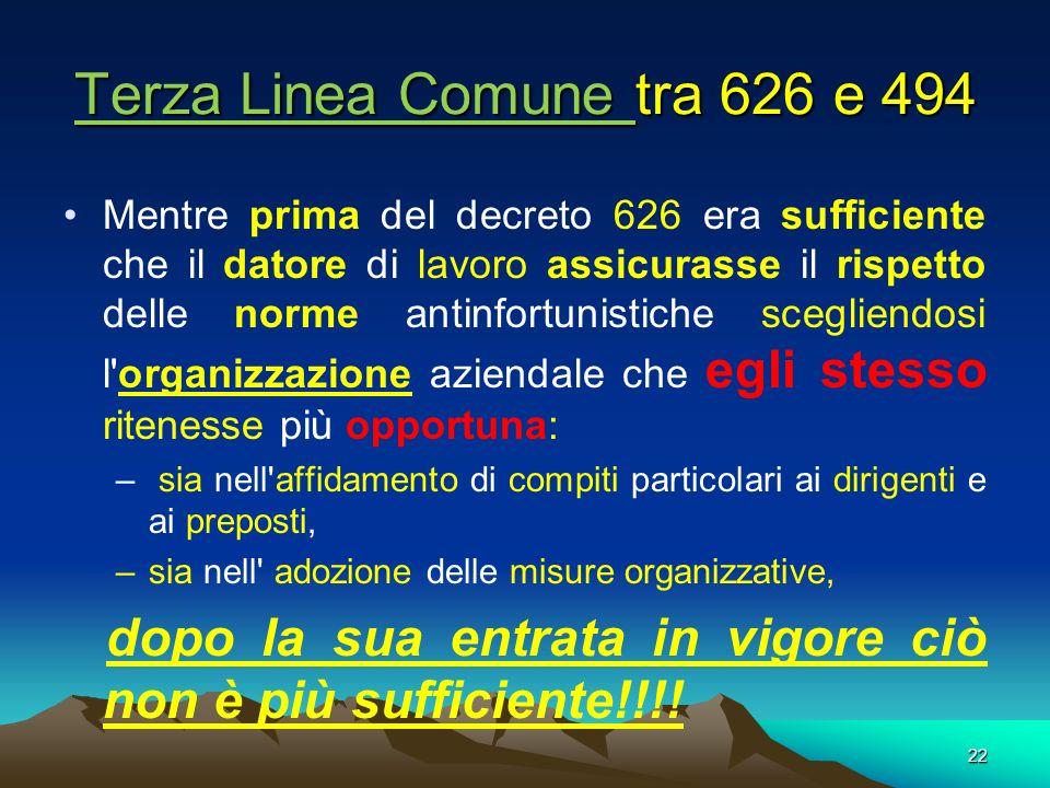 22 Mentre prima del decreto 626 era sufficiente che il datore di lavoro assicurasse il rispetto delle norme antinfortunistiche scegliendosi l'organizz