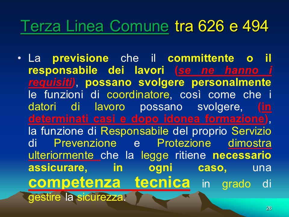 26 La previsione che il committente o il responsabile dei lavori (se ne hanno i requisiti), possano svolgere personalmente le funzioni di coordinatore