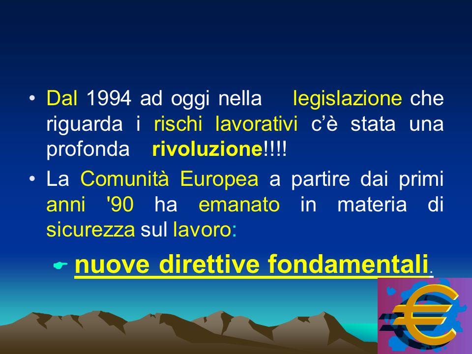 3 Dal 1994 ad oggi nella legislazione che riguarda i rischi lavorativi cè stata una profonda rivoluzione!!!! La Comunità Europea a partire dai primi a