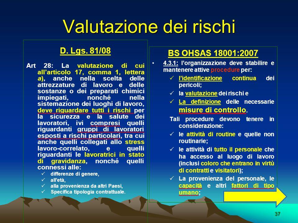 37 D. Lgs. 81/08 Art 28: La valutazione di cui allarticolo 17, comma 1, lettera a), anche nella scelta delle attrezzature di lavoro e delle sostanze o