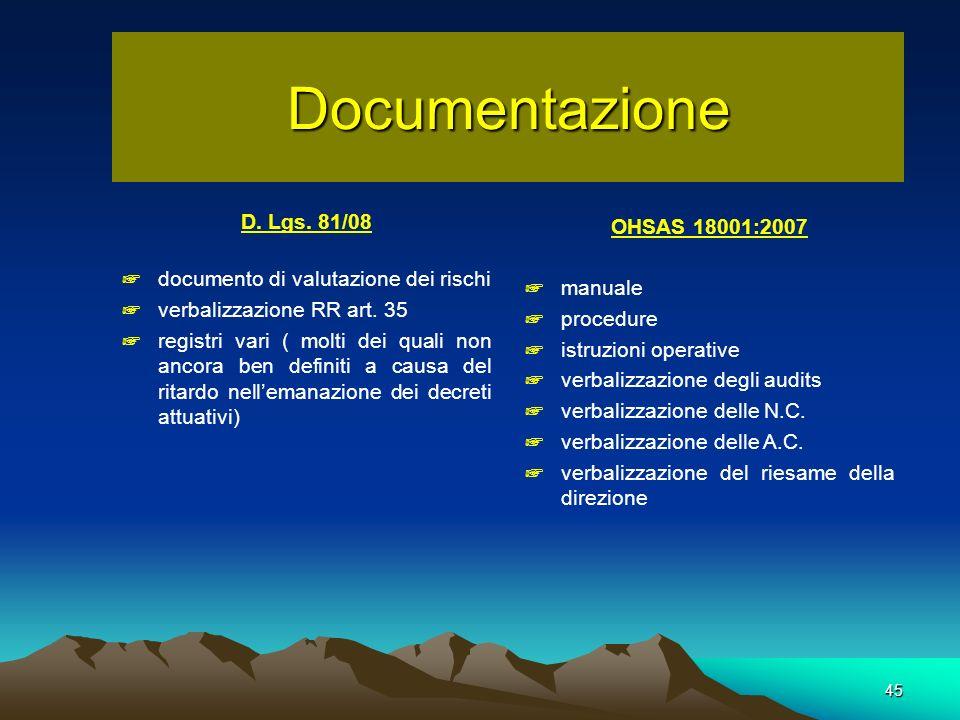 45 Documentazione D. Lgs. 81/08 documento di valutazione dei rischi verbalizzazione RR art. 35 registri vari ( molti dei quali non ancora ben definiti