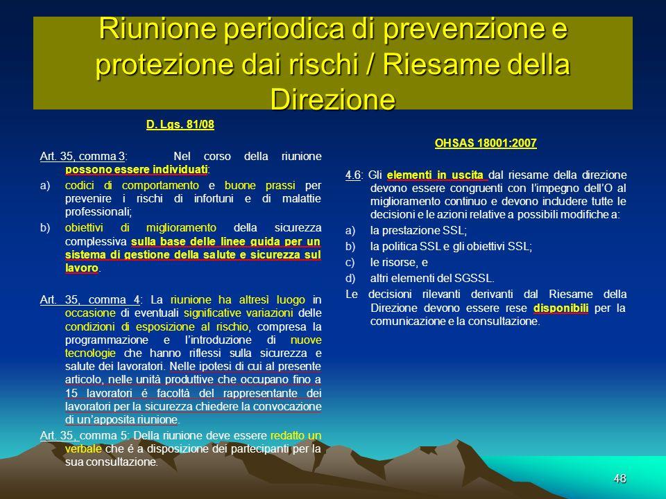 D. Lgs. 81/08 Art. 35, comma 3:Nel corso della riunione possono essere individuati: a)codici di comportamento e buone prassi per prevenire i rischi di