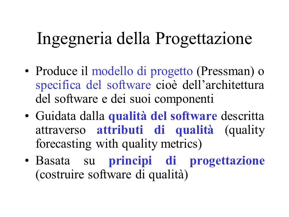 Ingegneria della Progettazione Produce il modello di progetto (Pressman) o specifica del software cioè dellarchitettura del software e dei suoi compon