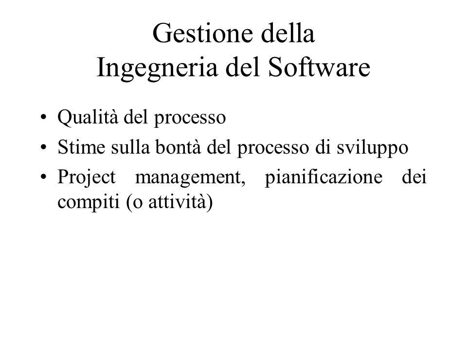 Gestione della Ingegneria del Software Qualità del processo Stime sulla bontà del processo di sviluppo Project management, pianificazione dei compiti