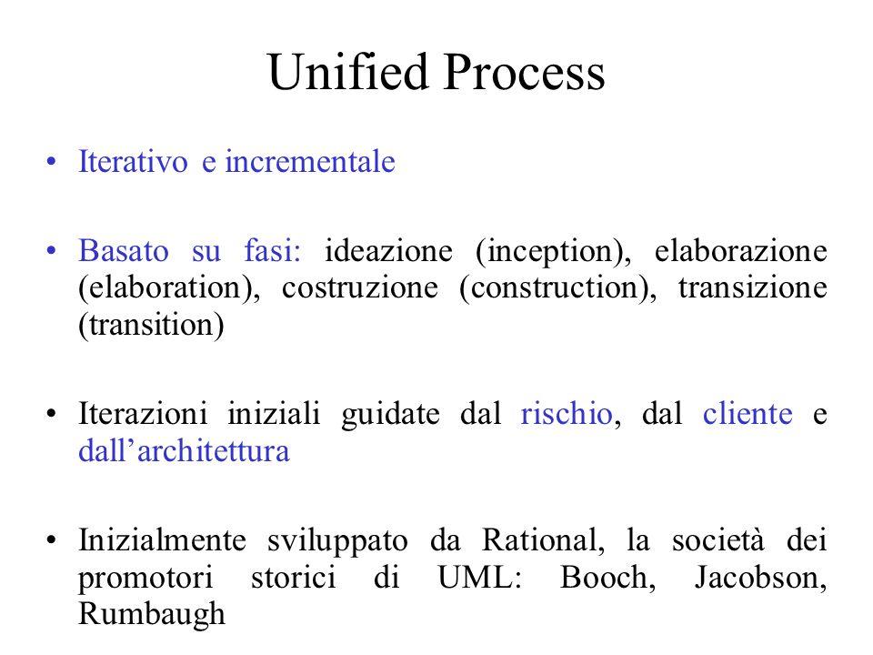 Unified Process Iterativo e incrementale Basato su fasi: ideazione (inception), elaborazione (elaboration), costruzione (construction), transizione (t