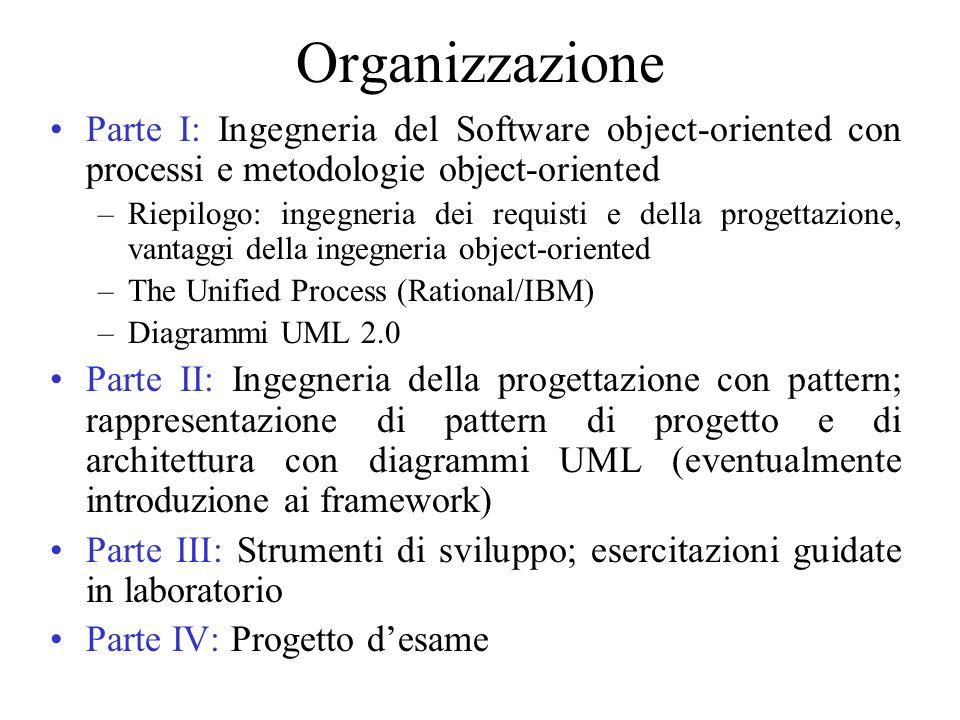 UML e UP (II) IdeazioneElaborazioneCostruzioneTransizione Modello di business Classi del dominio di business Modello analitico (non definito in UP) Casi dusoCasi duso raffinati, diagrammi di sequenza di sistema Modello di progetto Architettura logica e fisica (package e deployment), Interazioni tra oggetti, Modello dei Dati Codice Forza una visione black box del sistema (software) anche se ciò è discutibile nella filosofia object-oriented ove le classi (corrette) sono la principale giustificazione della maggiore qualità r Raffinamento r