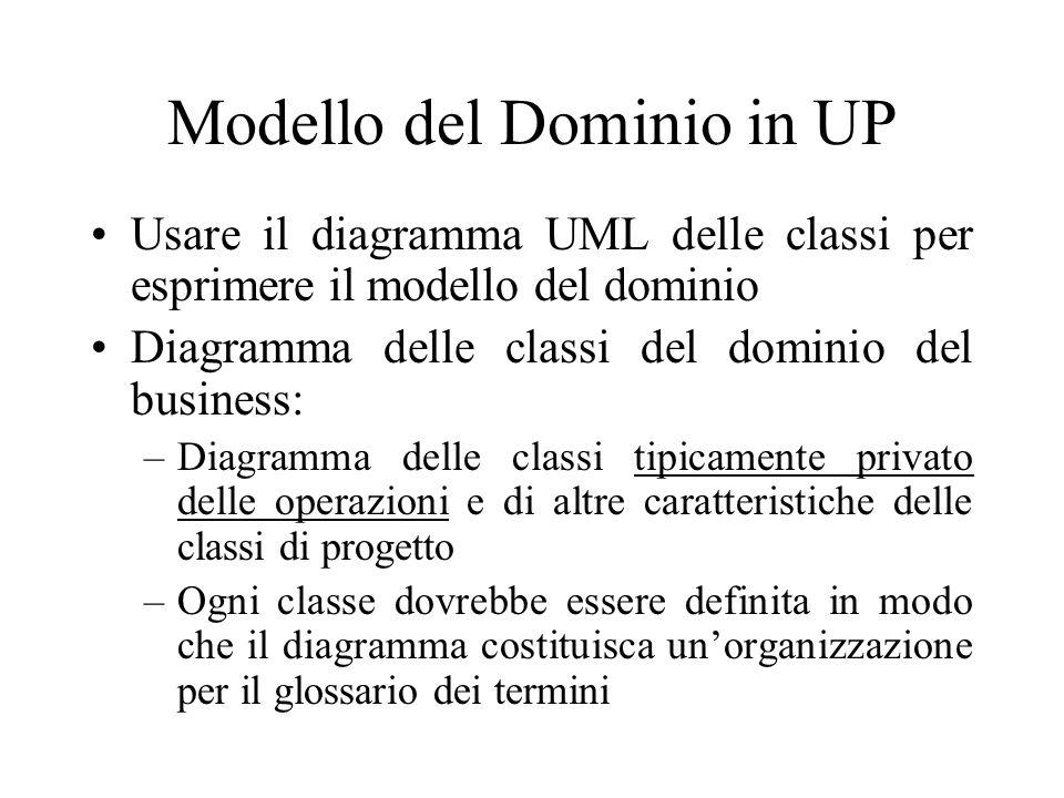 Modello del Dominio in UP Usare il diagramma UML delle classi per esprimere il modello del dominio Diagramma delle classi del dominio del business: –D