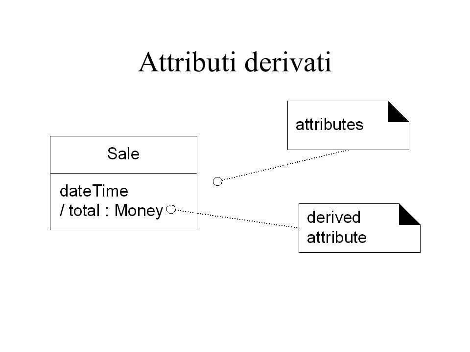 Attributi derivati