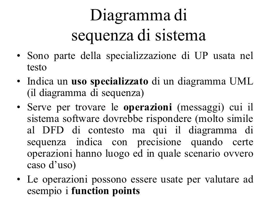 Diagramma di sequenza di sistema Sono parte della specializzazione di UP usata nel testo Indica un uso specializzato di un diagramma UML (il diagramma