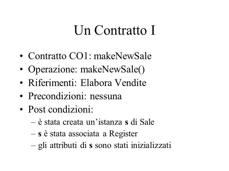 Un Contratto I Contratto CO1: makeNewSale Operazione: makeNewSale() Riferimenti: Elabora Vendite Precondizioni: nessuna Post condizioni: –è stata crea