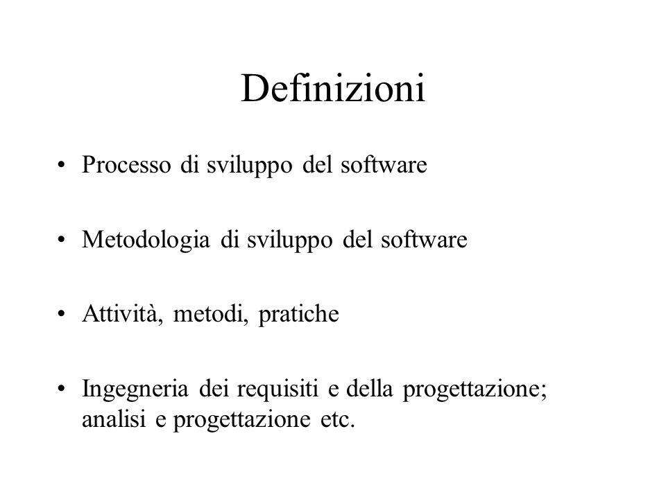 Definizioni Processo di sviluppo del software Metodologia di sviluppo del software Attività, metodi, pratiche Ingegneria dei requisiti e della progett