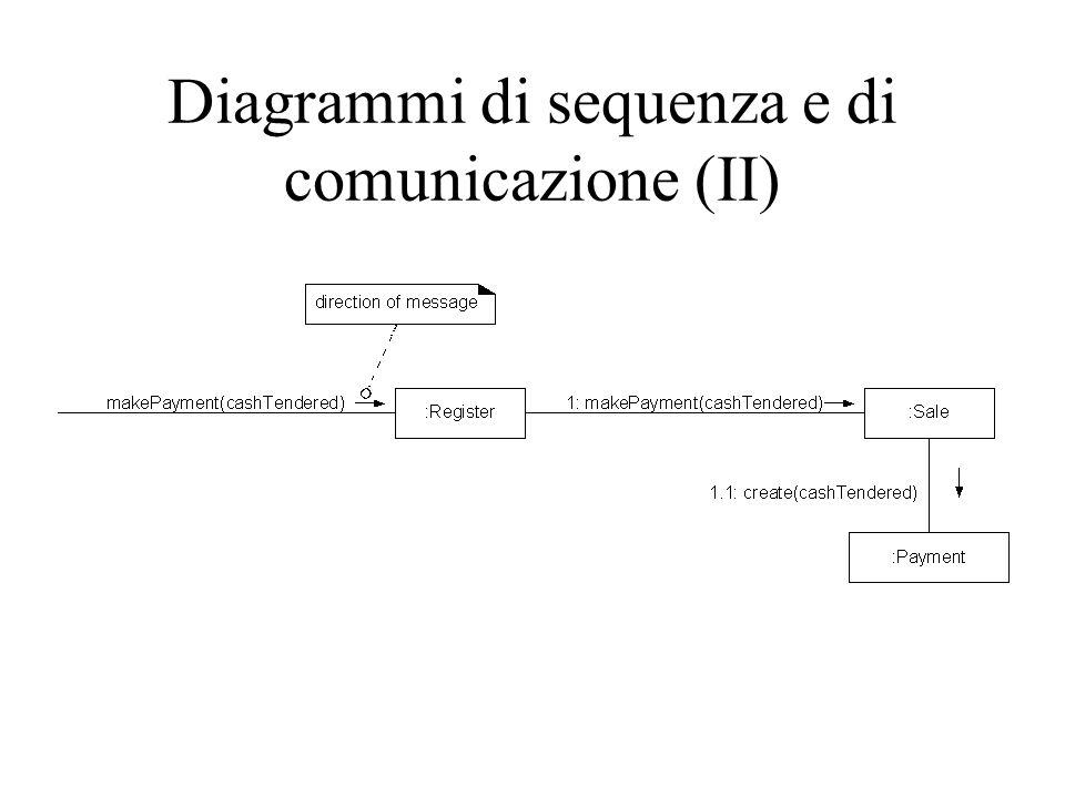 Diagrammi di sequenza e di comunicazione (II)