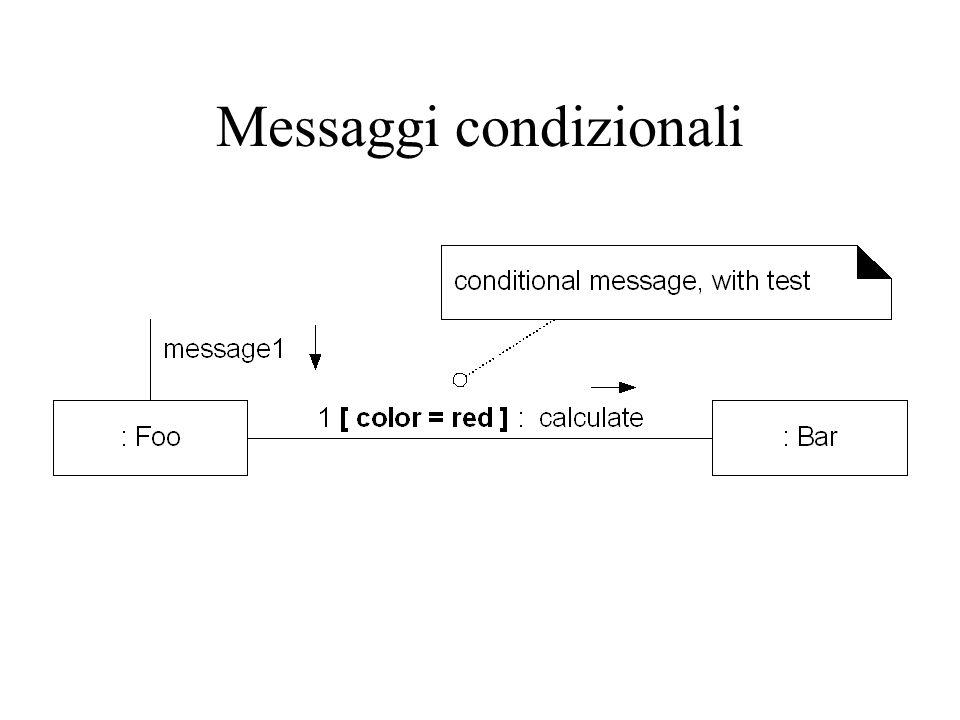 Messaggi condizionali