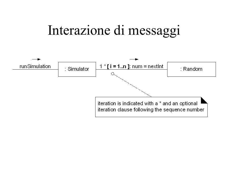 Interazione di messaggi