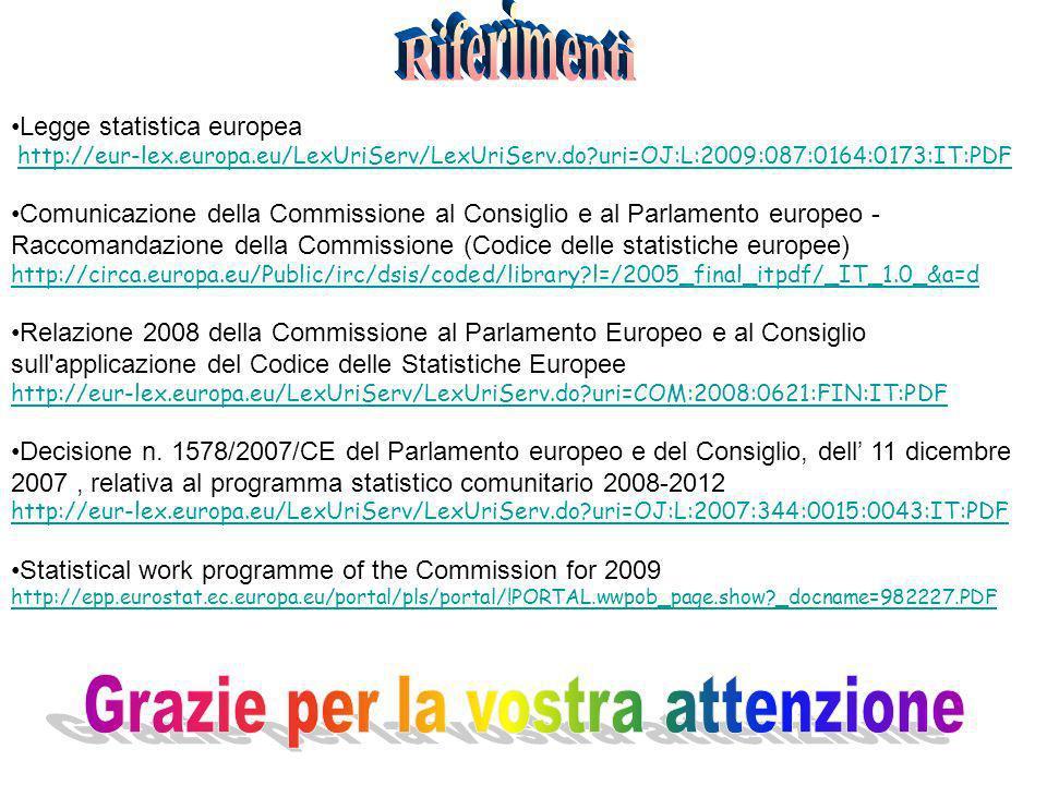 Principali aspetti della nuova legge statistica europea Segreto statistico Segreto statistico Capitolo specifico V Consolidamento normativo in unottic
