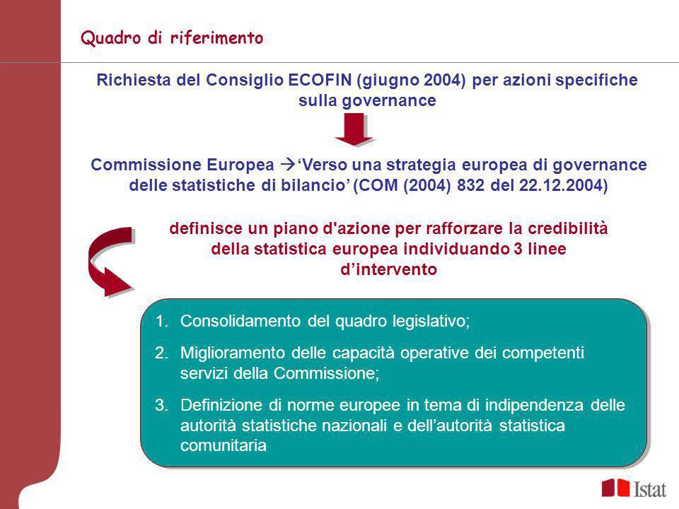 Quadro di riferimento Processo decisionale legislativo Principali novità della legge statistica europea: Governance (Sistema statistico europeo (SSE),