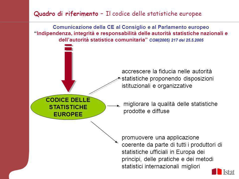 Richiesta del Consiglio ECOFIN (giugno 2004) per azioni specifiche sulla governance Commissione Europea Verso una strategia europea di governance dell