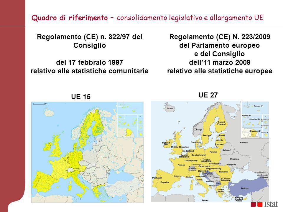 15 principi 77 indicatori Contesto istituzionale indipendenza professionale - mandato per la rilevazione di dati - adeguatezza delle risorse - impegno