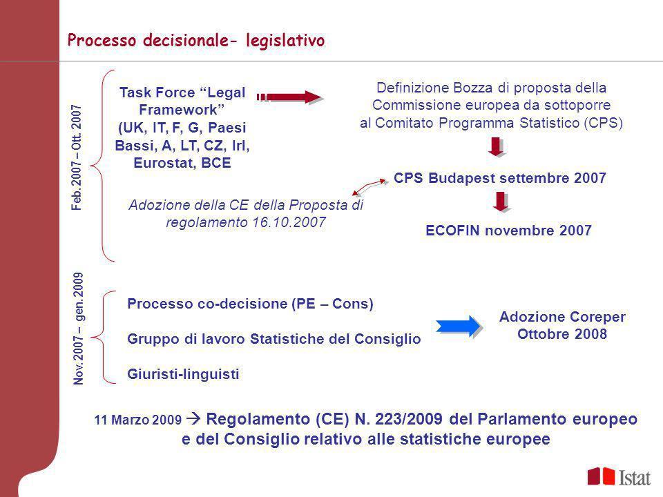 Quadro di riferimento – consolidamento legislativo e allargamento UE UE 15 UE 27 Regolamento (CE) n. 322/97 del Consiglio del 17 febbraio 1997 relativ