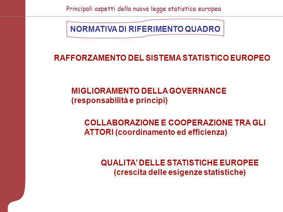 Task Force Legal Framework (UK, IT, F, G, Paesi Bassi, A, LT, CZ, Irl, Eurostat, BCE Definizione Bozza di proposta della Commissione europea da sottop