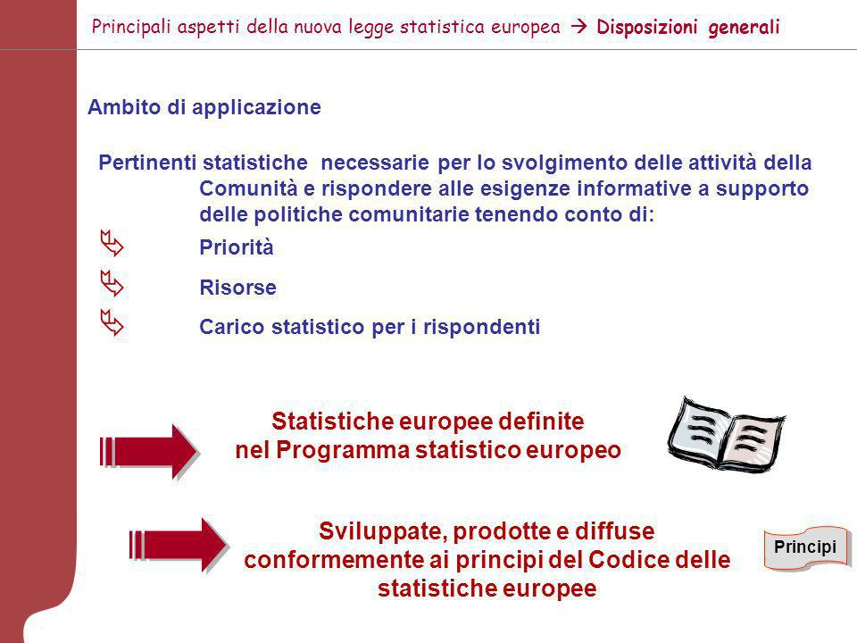 Principali aspetti della nuova legge statistica europea NORMATIVA DI RIFERIMENTO QUADRO RAFFORZAMENTO DEL SISTEMA STATISTICO EUROPEO COLLABORAZIONE E