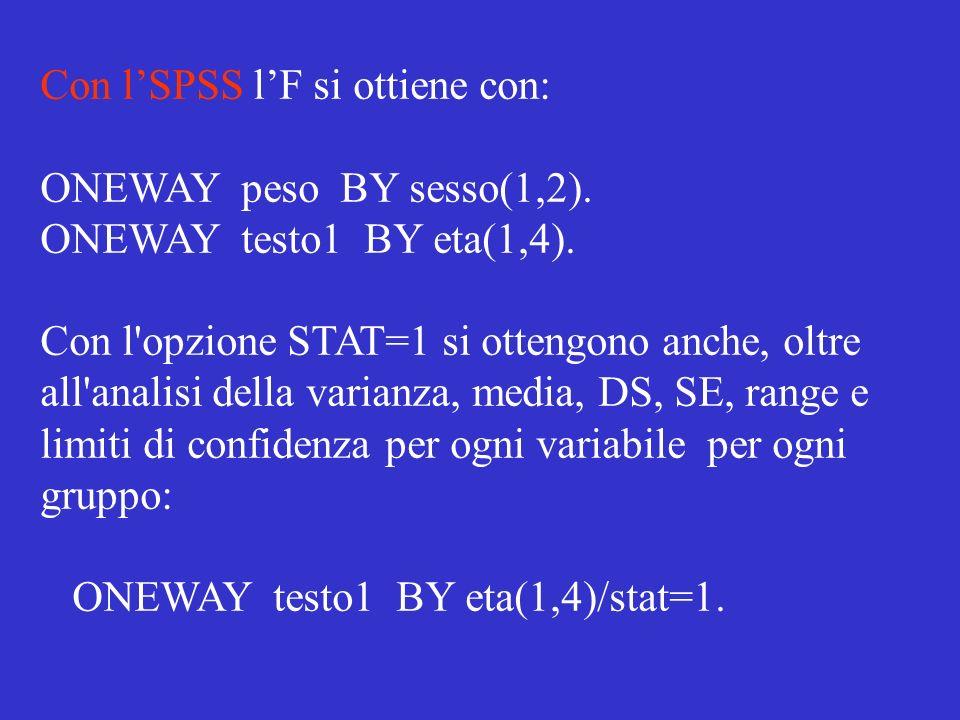 Con lSPSS lF si ottiene con: ONEWAY peso BY sesso(1,2). ONEWAY testo1 BY eta(1,4). Con l'opzione STAT=1 si ottengono anche, oltre all'analisi della va
