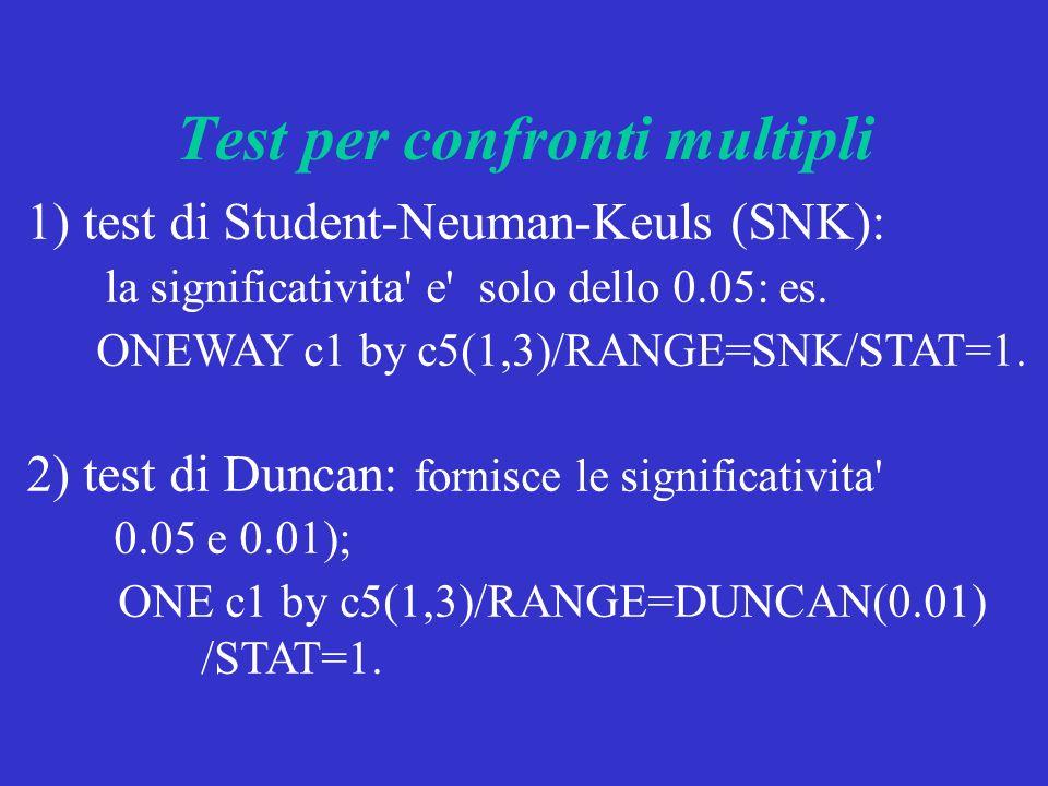 Test per confronti multipli 1) test di Student-Neuman-Keuls (SNK): la significativita' e' solo dello 0.05: es. ONEWAY c1 by c5(1,3)/RANGE=SNK/STAT=1.