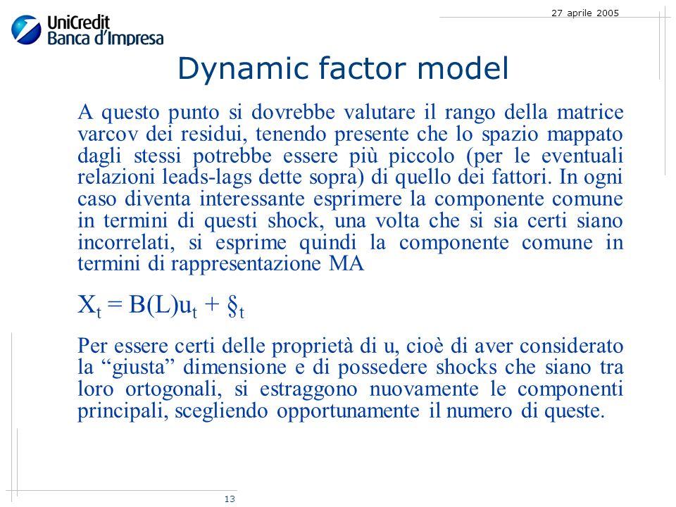 13 27 aprile 2005 Dynamic factor model A questo punto si dovrebbe valutare il rango della matrice varcov dei residui, tenendo presente che lo spazio mappato dagli stessi potrebbe essere più piccolo (per le eventuali relazioni leads-lags dette sopra) di quello dei fattori.
