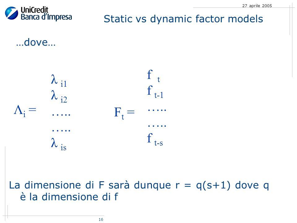 16 27 aprile 2005 Static vs dynamic factor models …dove… Λ i = λ i1 λ i2 …..