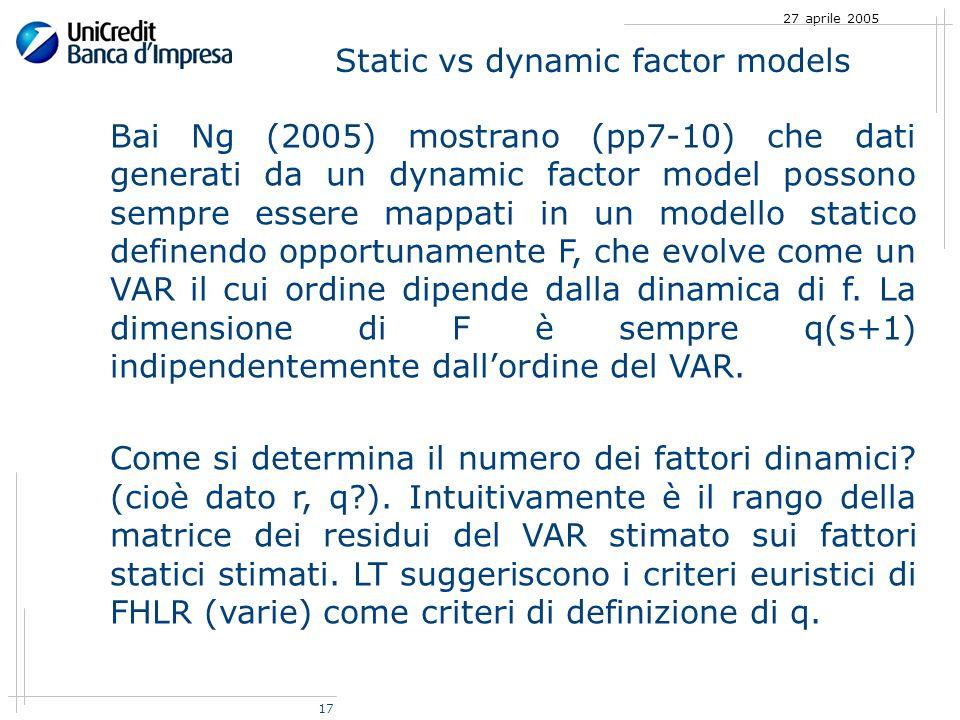 17 27 aprile 2005 Static vs dynamic factor models Bai Ng (2005) mostrano (pp7-10) che dati generati da un dynamic factor model possono sempre essere mappati in un modello statico definendo opportunamente F, che evolve come un VAR il cui ordine dipende dalla dinamica di f.
