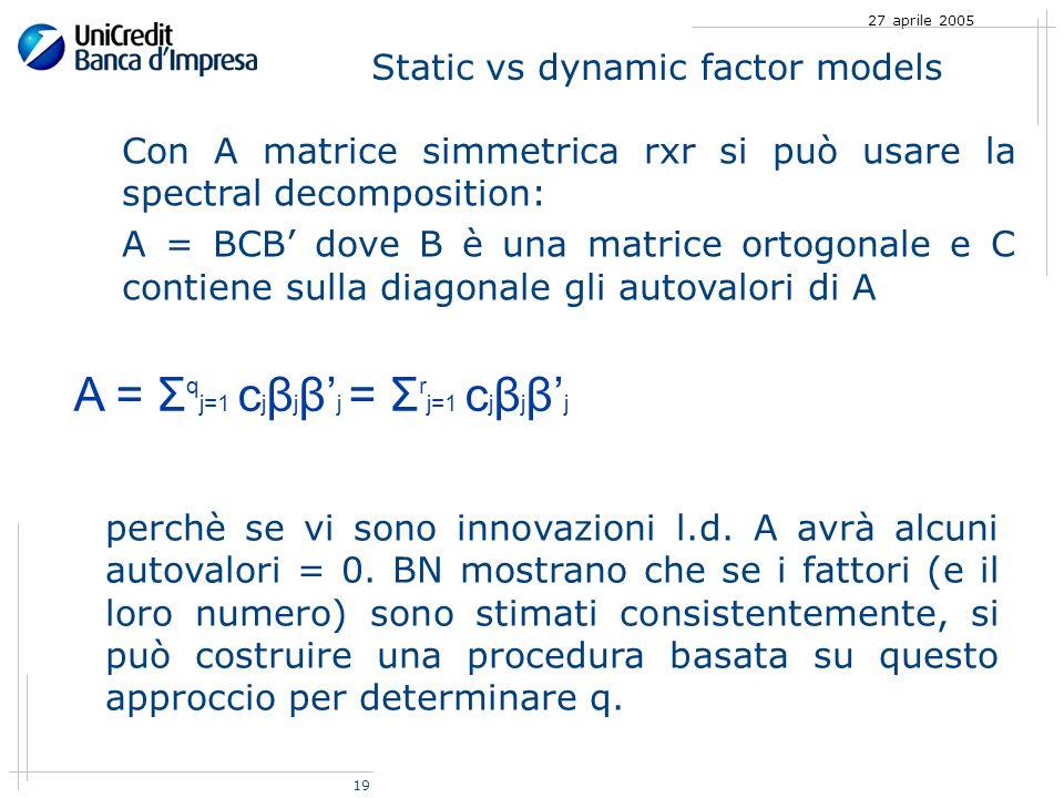 19 27 aprile 2005 Static vs dynamic factor models Con A matrice simmetrica rxr si può usare la spectral decomposition: A = BCB dove B è una matrice ortogonale e C contiene sulla diagonale gli autovalori di A A = Σ q j=1 c j β j β j = Σ r j=1 c j β j β j perchè se vi sono innovazioni l.d.